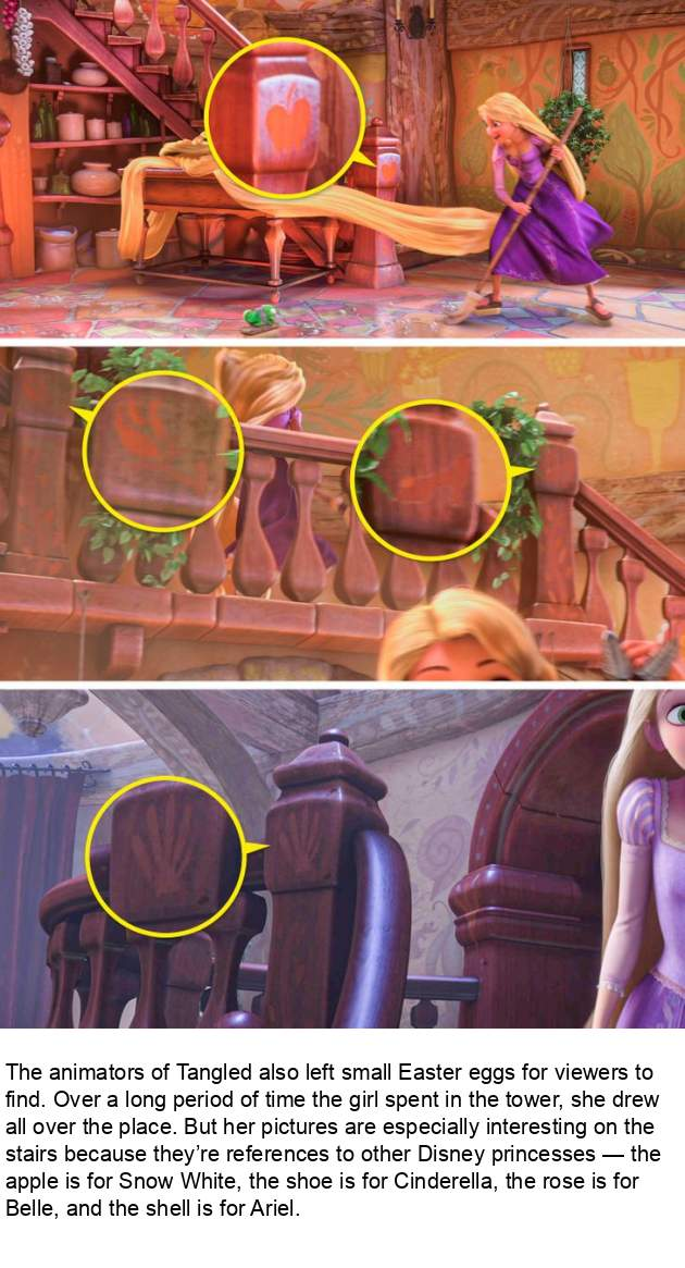 Interesting Easter eggs hidden in some of our Favourite ...